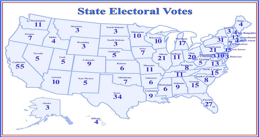 The Election System of The United State: Electoral College
